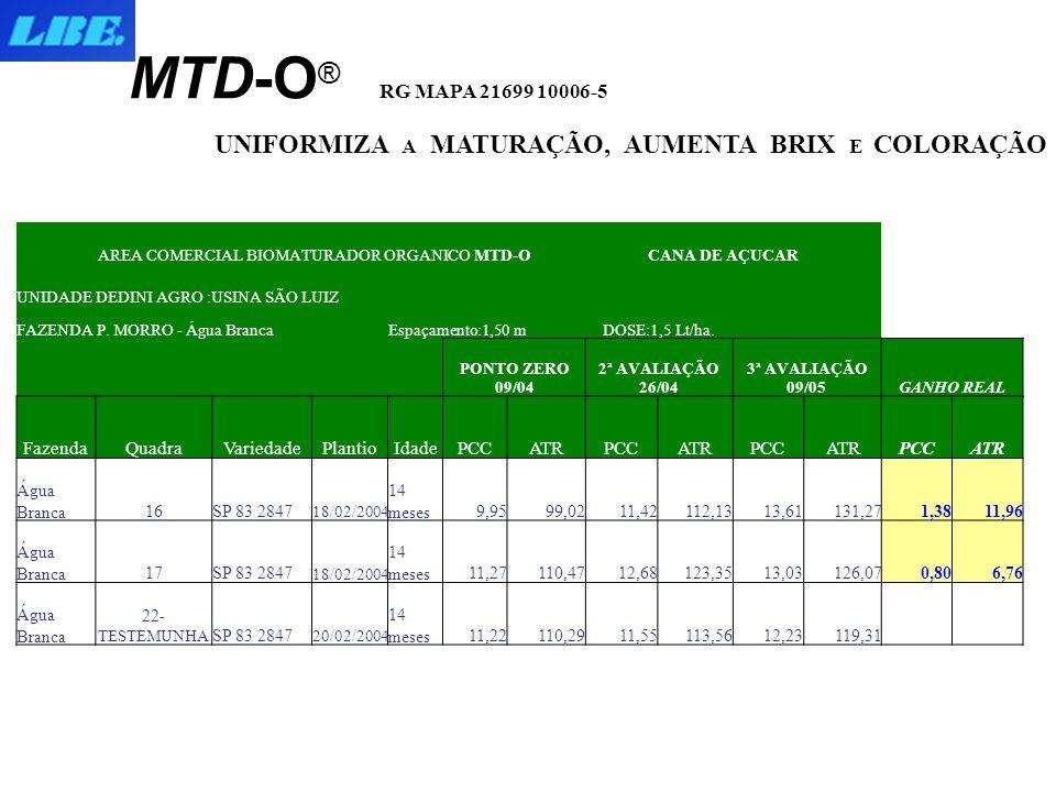 MTD-O ® RG MAPA 21699 10006-5 UNIFORMIZA A MATURAÇÃO, AUMENTA BRIX E COLORAÇÃO AREA COMERCIAL BIOMATURADOR ORGANICO MTD-O CANA DE AÇUCAR UNIDADE DEDIN