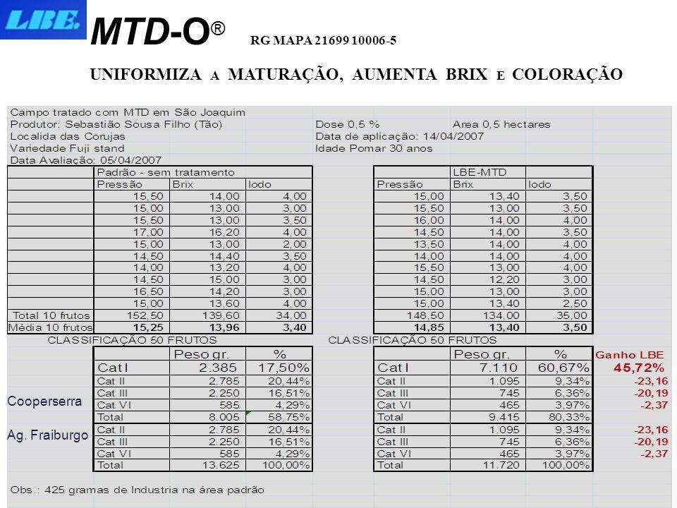 MAÇÃ Cooperserra Ag. Fraiburgo MTD-O ® RG MAPA 21699 10006-5 UNIFORMIZA A MATURAÇÃO, AUMENTA BRIX E COLORAÇÃO