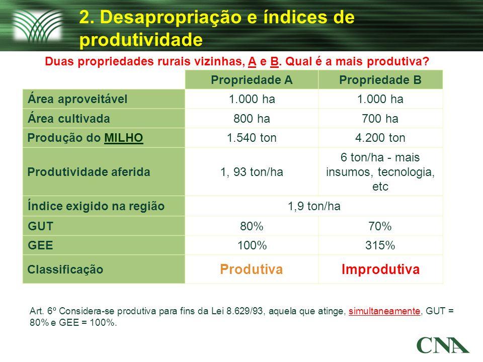 2. Desapropriação e índices de produtividade Propriedade APropriedade B Área aproveitável1.000 ha Área cultivada800 ha700 ha Produção do MILHO1.540 to