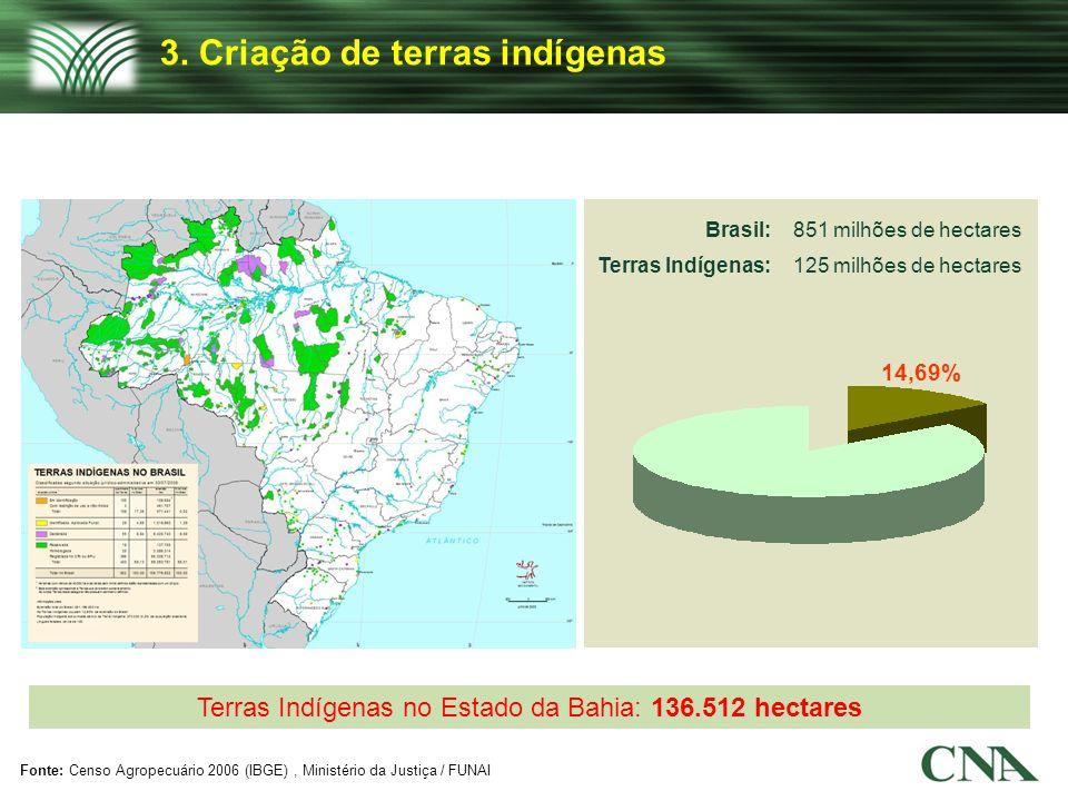 3. Criação de terras indígenas Fonte: Censo Agropecuário 2006 (IBGE), Ministério da Justiça / FUNAI Brasil:851 milhões de hectares Terras Indígenas:12