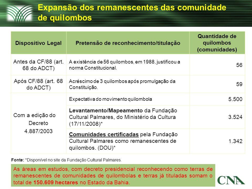 Expansão dos remanescentes das comunidade de quilombos Fonte: *Disponível no site da Fundação Cultural Palmares. Dispositivo LegalPretensão de reconhe