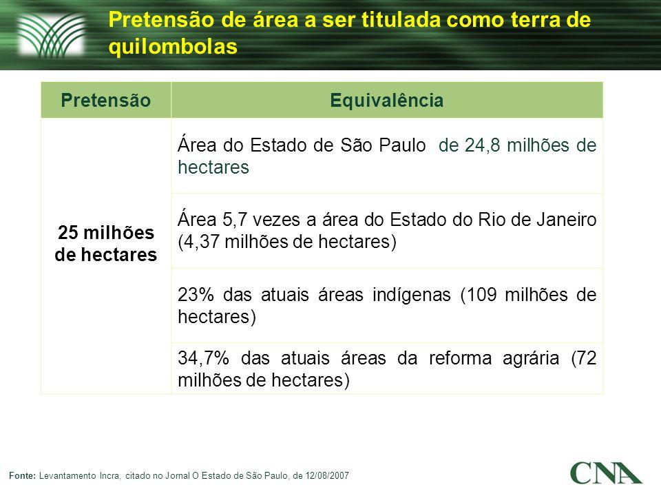Pretensão de área a ser titulada como terra de quilombolas PretensãoEquivalência 25 milhões de hectares Área do Estado de São Paulo de 24,8 milhões de