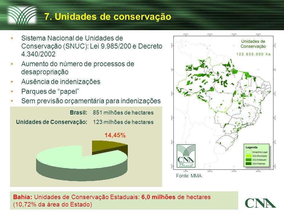 7. Unidades de conservação Sistema Nacional de Unidades de Conservação (SNUC): Lei 9.985/200 e Decreto 4.340/2002 Aumento do número de processos de de