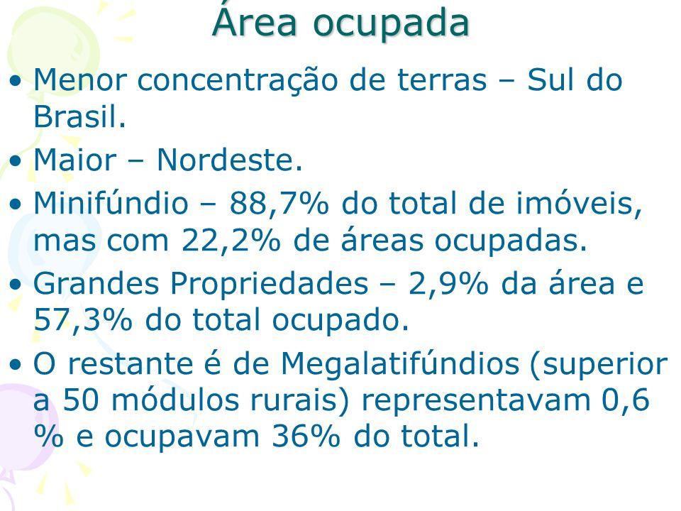 Área ocupada Menor concentração de terras – Sul do Brasil. Maior – Nordeste. Minifúndio – 88,7% do total de imóveis, mas com 22,2% de áreas ocupadas.