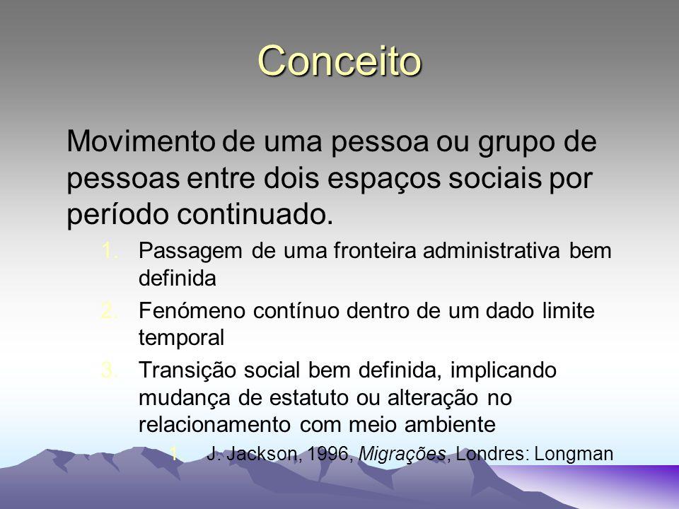 Conceito Movimento de uma pessoa ou grupo de pessoas entre dois espaços sociais por período continuado. 1.Passagem de uma fronteira administrativa bem