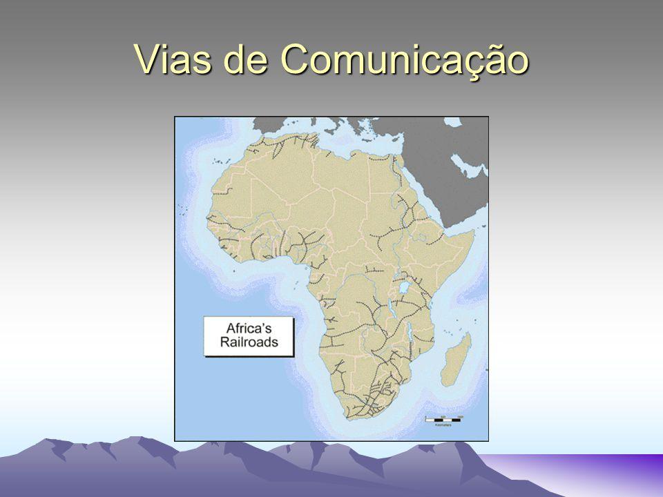 Vias de Comunicação