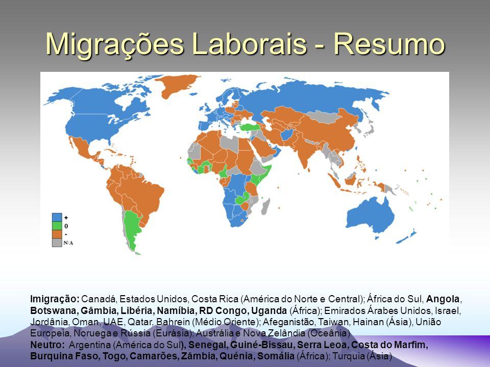 Migrações Laborais - Resumo Imigração: Canadá, Estados Unidos, Costa Rica (América do Norte e Central); África do Sul, Angola, Botswana, Gâmbia, Libér