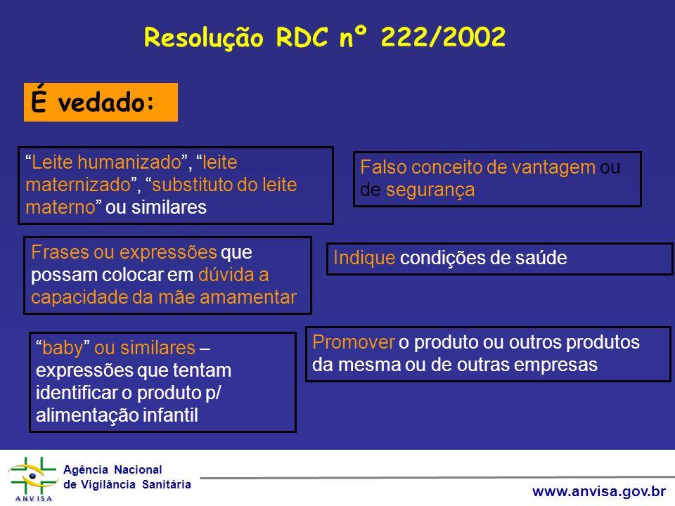 Agência Nacional de Vigilância Sanitária Agência Nacional de Vigilância Sanitária www.anvisa.gov.br Resolução RDC nº 222/2002 Leite humanizado, leite