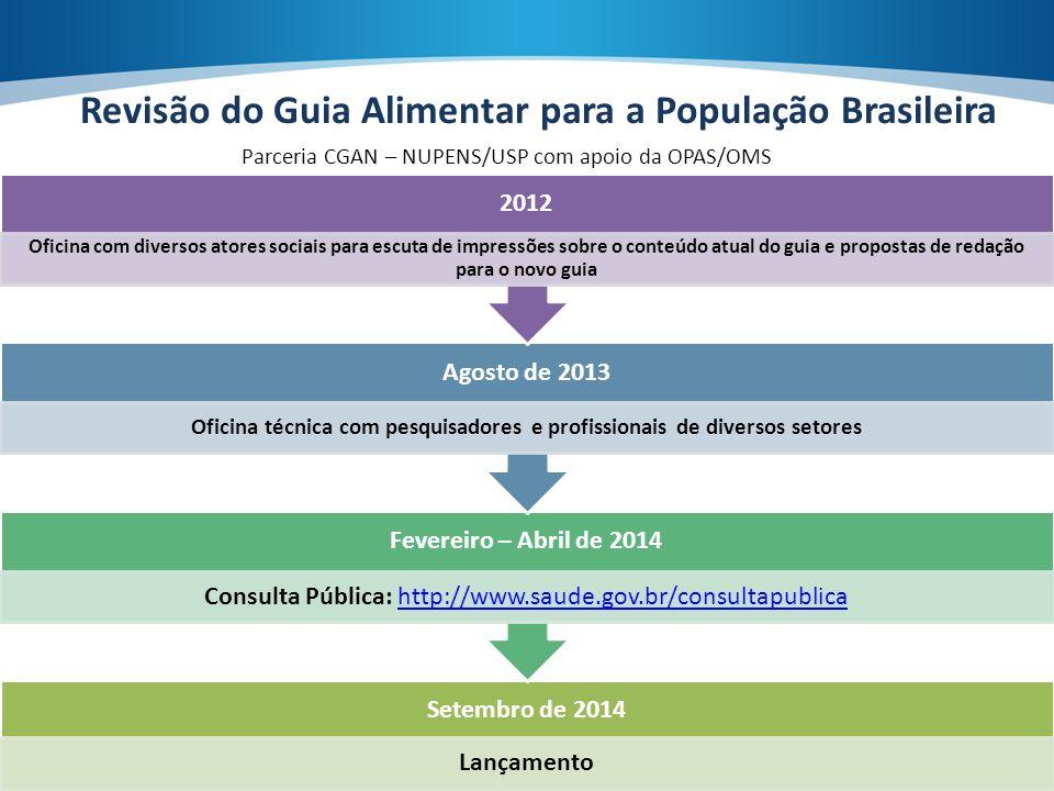 Revisão do Guia Alimentar para a População Brasileira Setembro de 2014 Lançamento Fevereiro – Abril de 2014 Consulta Pública: http://www.saude.gov.br/