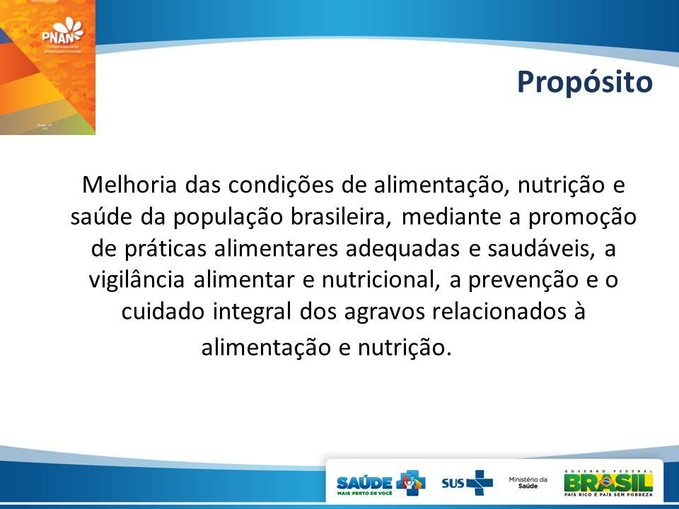 Melhoria das condições de alimentação, nutrição e saúde da população brasileira, mediante a promoção de práticas alimentares adequadas e saudáveis, a