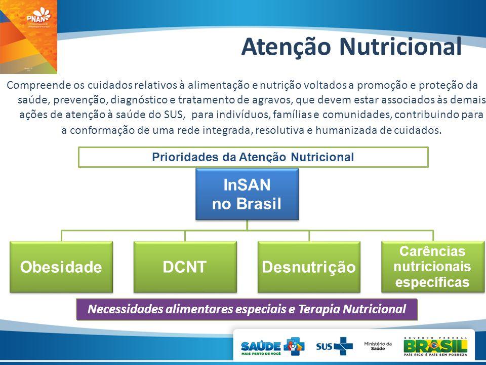 Atenção Nutricional Compreende os cuidados relativos à alimentação e nutrição voltados a promoção e proteção da saúde, prevenção, diagnóstico e tratam