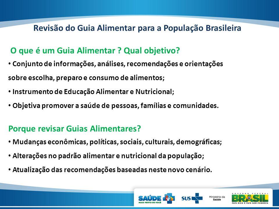 Revisão do Guia Alimentar para a População Brasileira O que é um Guia Alimentar ? Qual objetivo? Conjunto de informações, análises, recomendações e or