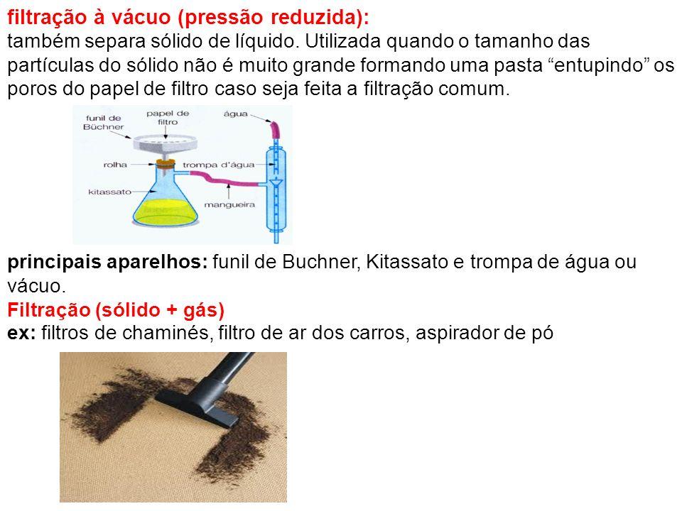 filtração à vácuo (pressão reduzida): também separa sólido de líquido. Utilizada quando o tamanho das partículas do sólido não é muito grande formando