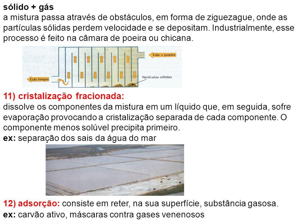 sólido + gás dissolve os componentes da mistura em um líquido que, em seguida, sofre evaporação provocando a cristalização separada de cada componente