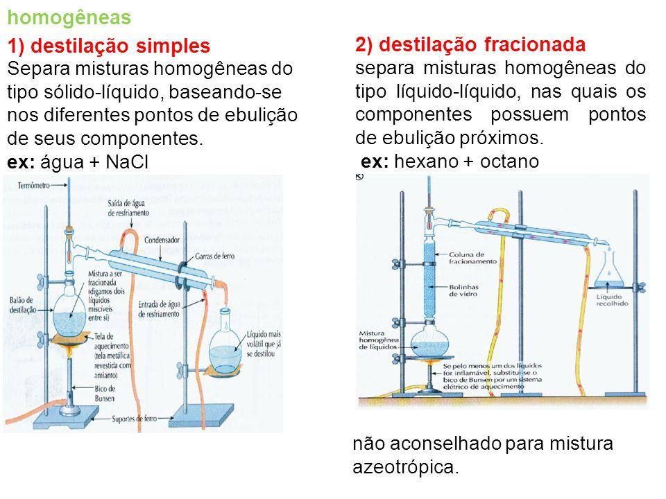 Separa misturas homogêneas do tipo sólido-líquido, baseando-se nos diferentes pontos de ebulição de seus componentes. ex: água + NaCl não aconselhado
