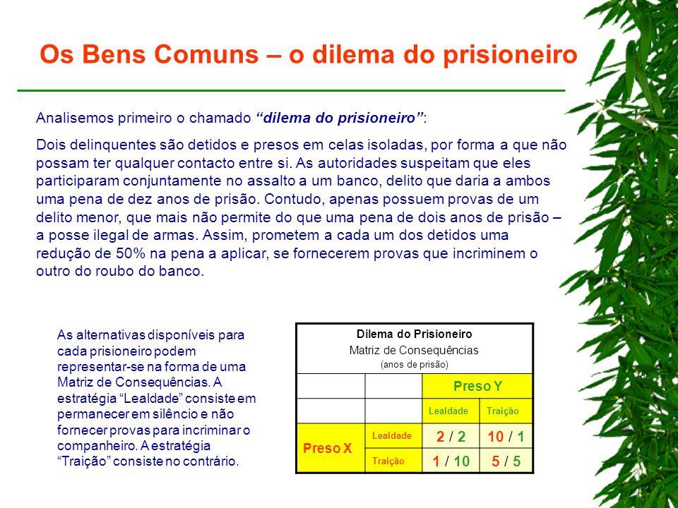 Os Bens Comuns – o dilema do prisioneiro Analisemos primeiro o chamado dilema do prisioneiro: Dois delinquentes são detidos e presos em celas isoladas