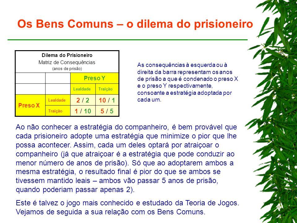 Os Bens Comuns – o dilema do prisioneiro Dilema do Prisioneiro Matriz de Consequências (anos de prisão) Preso Y LealdadeTraição Preso X Lealdade 2 / 2
