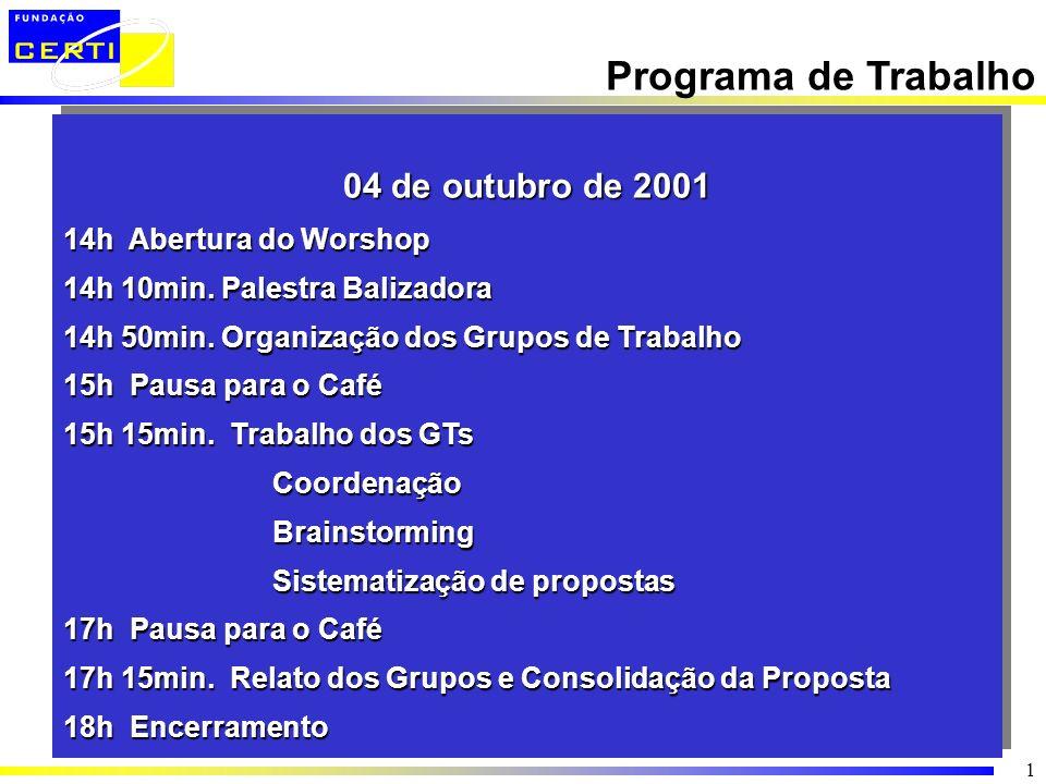 1 04 de outubro de 2001 14h Abertura do Worshop 14h 10min. Palestra Balizadora 14h 50min. Organização dos Grupos de Trabalho 15h Pausa para o Café 15h