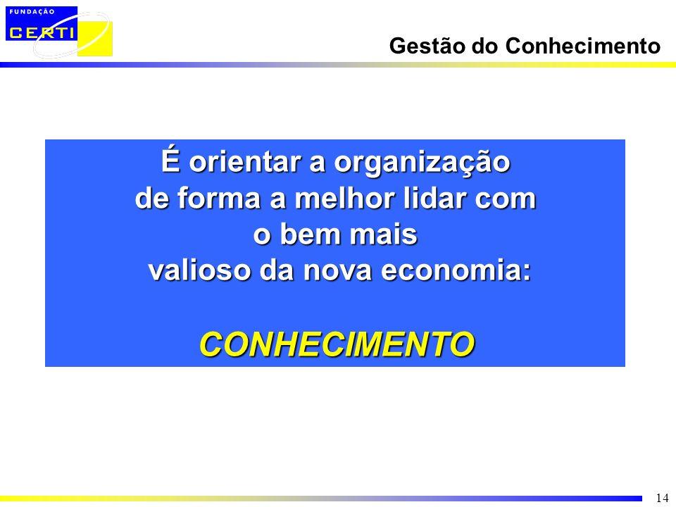 14 É orientar a organização de forma a melhor lidar com o bem mais valioso da nova economia: valioso da nova economia:CONHECIMENTO Gestão do Conhecime