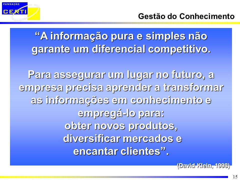 15 A informação pura e simples não garante um diferencial competitivo. Para assegurar um lugar no futuro, a empresa precisa aprender a transformar as