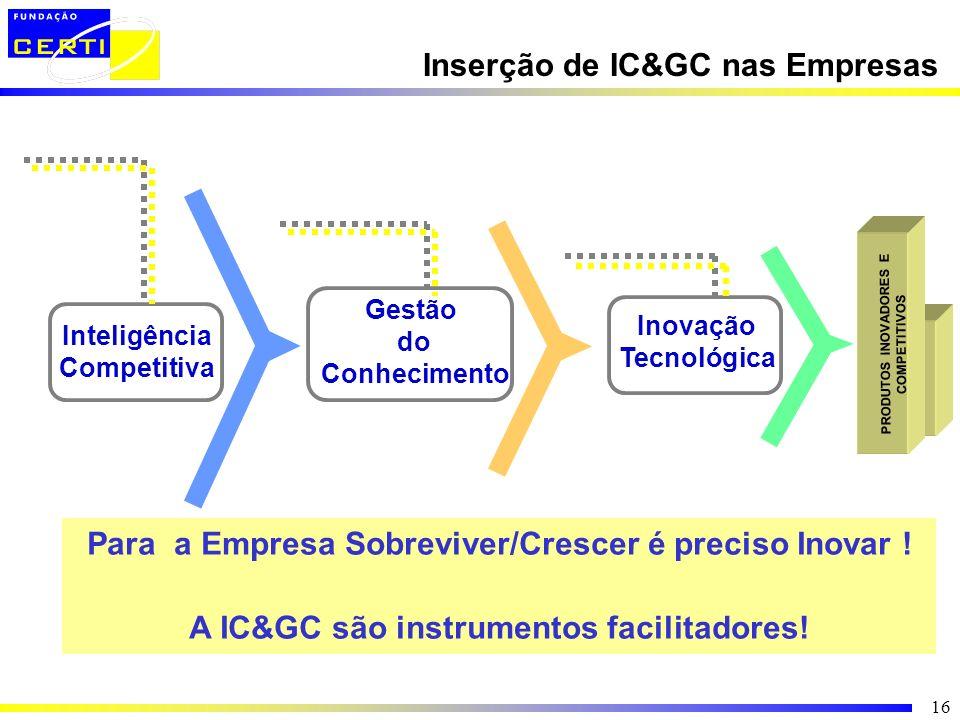 16 Inserção de IC&GC nas Empresas Inteligência Competitiva Gestão do Conhecimento Inovação Tecnológica Para a Empresa Sobreviver/Crescer é preciso Ino
