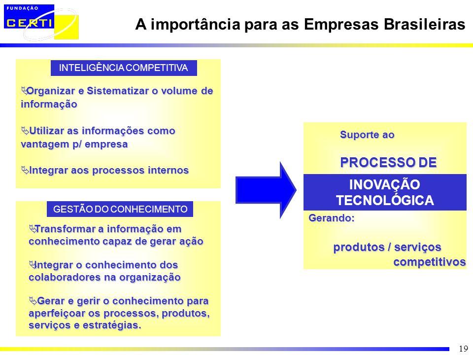 19 A importância para as Empresas Brasileiras INOVAÇÃO TECNOLÓGICA INTELIGÊNCIA COMPETITIVA GESTÃO DO CONHECIMENTO Transformar a informação em conheci