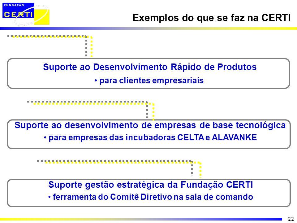 22 Exemplos do que se faz na CERTI Suporte ao Desenvolvimento Rápido de Produtos para clientes empresariais Suporte ao desenvolvimento de empresas de