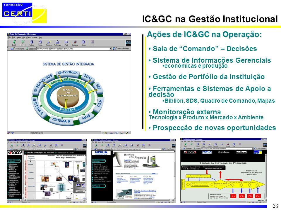 26 IC&GC na Gestão Institucional Sala de Comando – Decisões Sistema de Informações Gerenciais econômicas e produção Gestão de Portfólio da Instituição