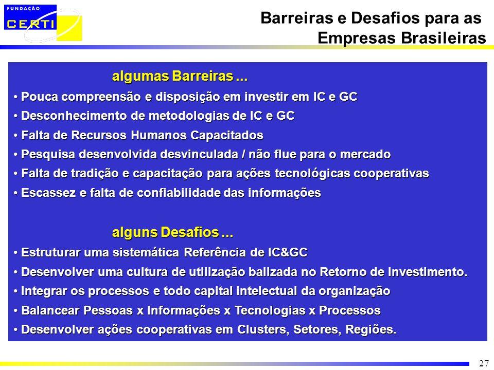 27 algumas Barreiras... Pouca compreensão e disposição em investir em IC e GC Pouca compreensão e disposição em investir em IC e GC Desconhecimento de