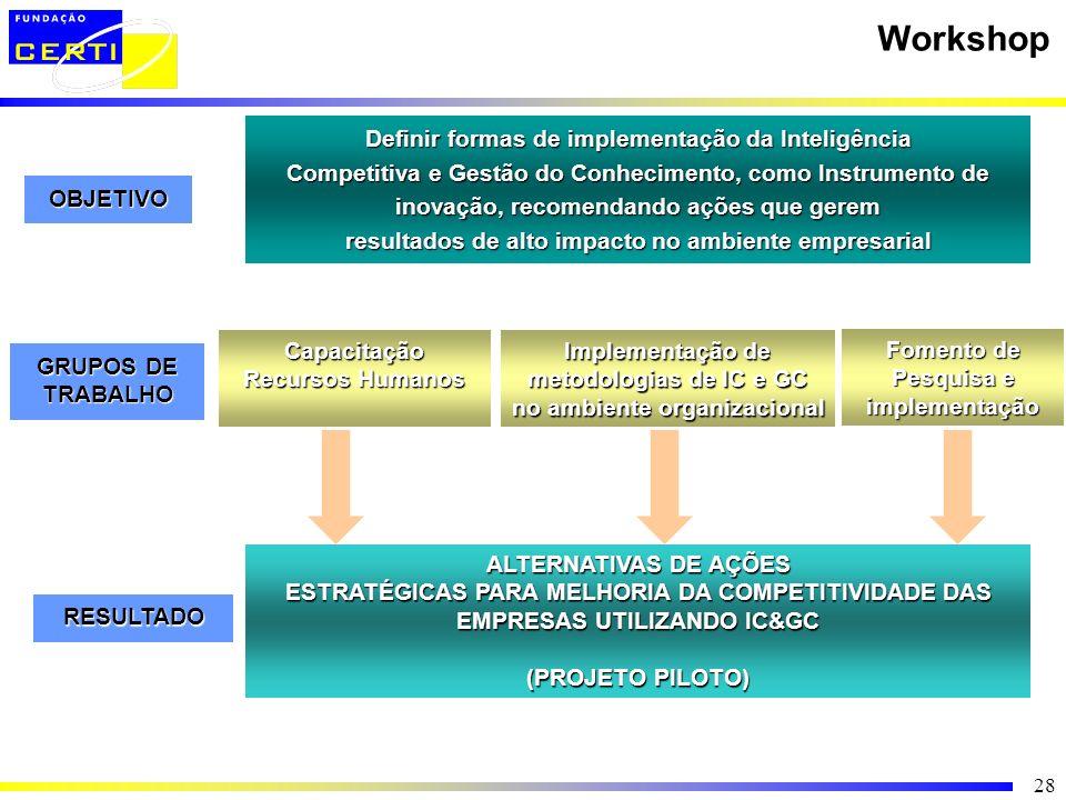 28 Capacitação Recursos Humanos Fomento de Pesquisa e implementação Implementação de metodologias de IC e GC no ambiente organizacional ALTERNATIVAS D