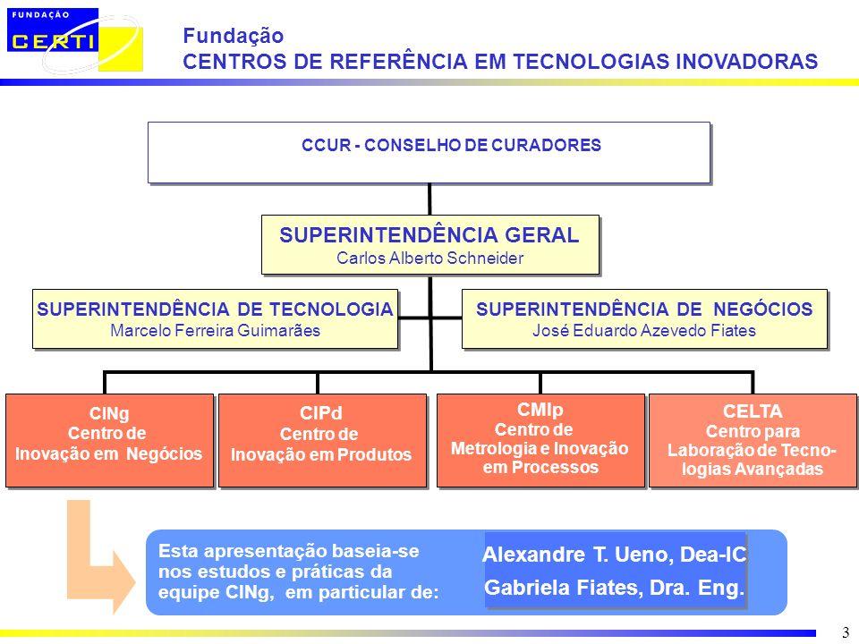 3 CCUR - CONSELHO DE CURADORES CCUR - CONSELHO DE CURADORES SUPERINTENDÊNCIA DE TECNOLOGIA Marcelo Ferreira Guimarães SUPERINTENDÊNCIA DE TECNOLOGIA M