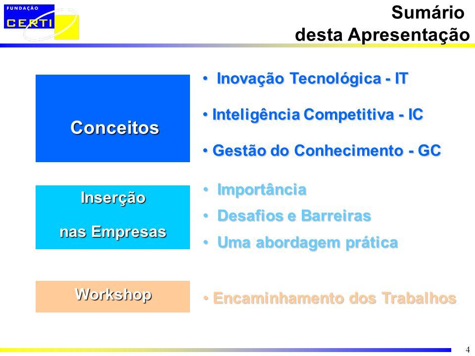 4 Conceitos Conceitos Sumário desta Apresentação Inserção nas Empresas Workshop Inovação Tecnológica - IT Inovação Tecnológica - IT Inteligência Compe