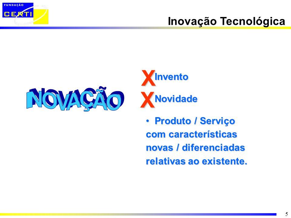 5 Inovação Tecnológica Invento Invento Novidade Novidade Produto / Serviço com características novas / diferenciadas relativas ao existente. Produto /