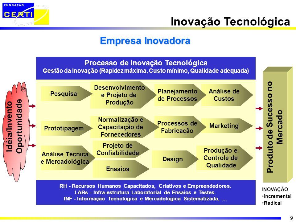 9 Produção e Controle de Qualidade Análise de Custos Planejamento de Processos Projeto de Confiabilidade Desenvolvimento e Projeto de Produção Ensaios