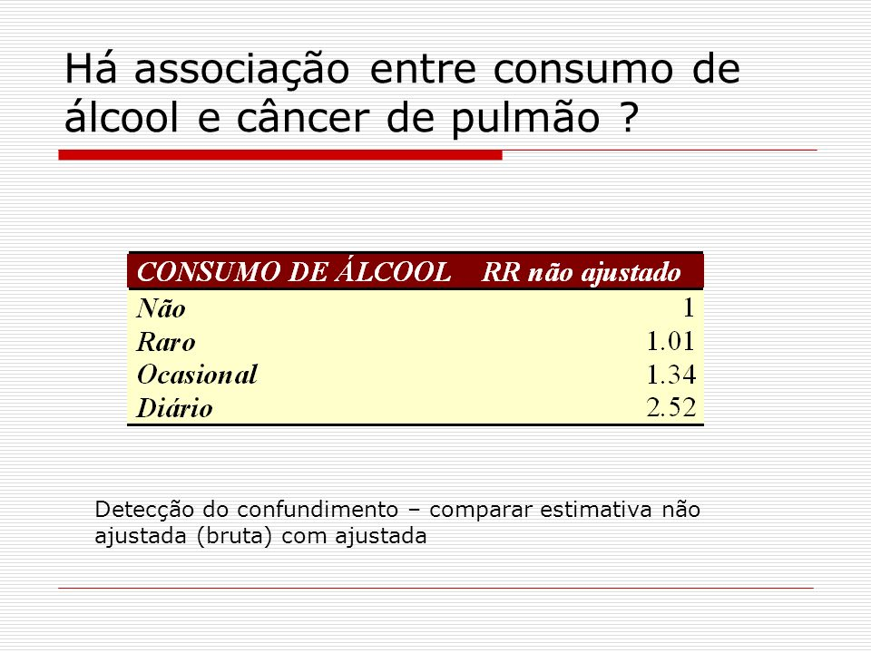 Há associação entre consumo de álcool e câncer de pulmão ? Detecção do confundimento – comparar estimativa não ajustada (bruta) com ajustada
