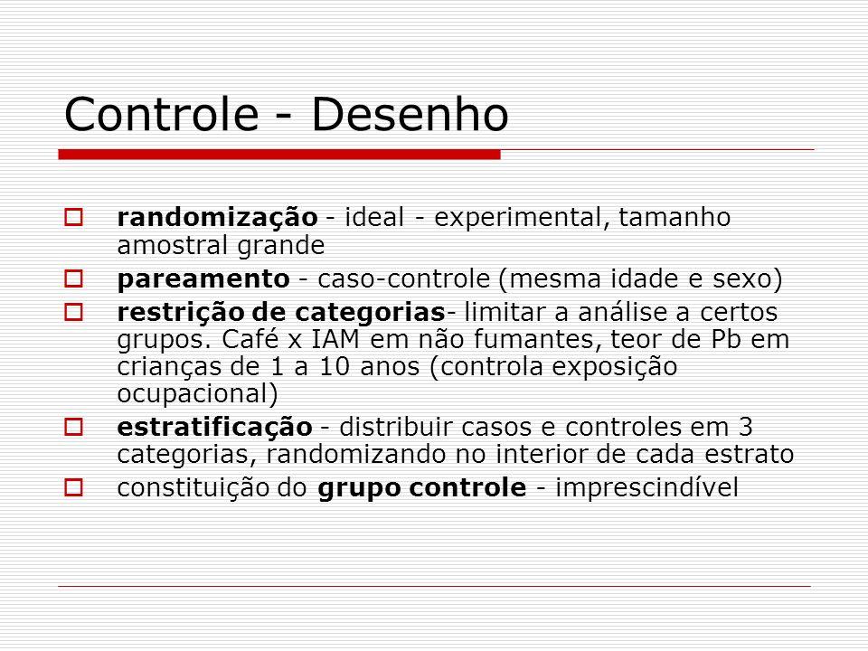 Controle - Desenho randomização - ideal - experimental, tamanho amostral grande pareamento - caso-controle (mesma idade e sexo) restrição de categoria