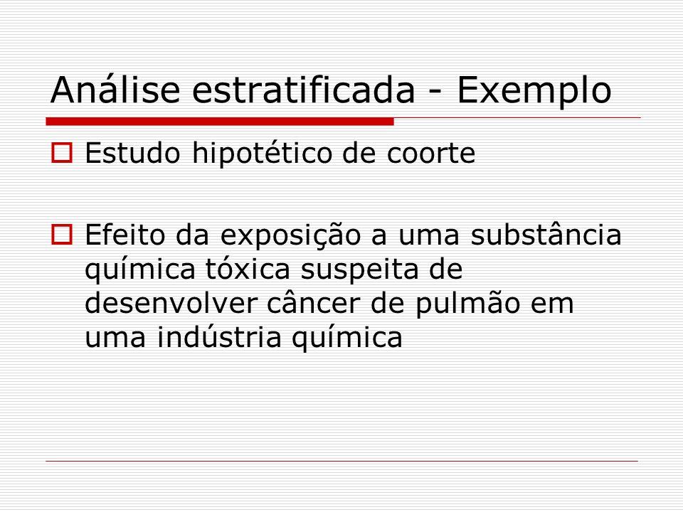 Análise estratificada - Exemplo Estudo hipotético de coorte Efeito da exposição a uma substância química tóxica suspeita de desenvolver câncer de pulm