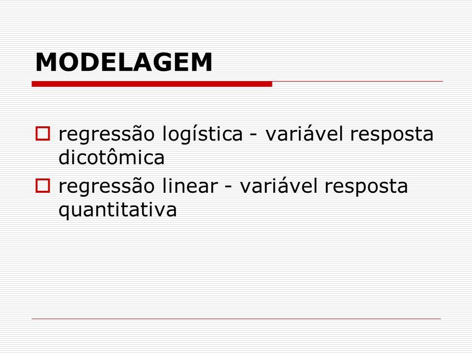 MODELAGEM regressão logística - variável resposta dicotômica regressão linear - variável resposta quantitativa