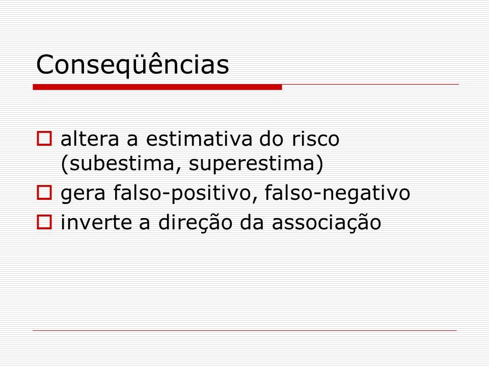 Conseqüências altera a estimativa do risco (subestima, superestima) gera falso-positivo, falso-negativo inverte a direção da associação