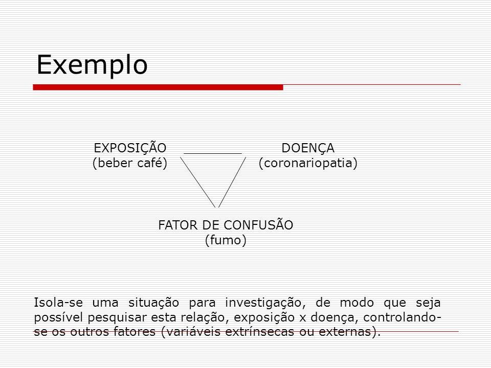 Exemplo EXPOSIÇÃO (beber café) DOENÇA (coronariopatia) FATOR DE CONFUSÃO (fumo) Isola-se uma situação para investigação, de modo que seja possível pesquisar esta relação, exposição x doença, controlando- se os outros fatores (variáveis extrínsecas ou externas).