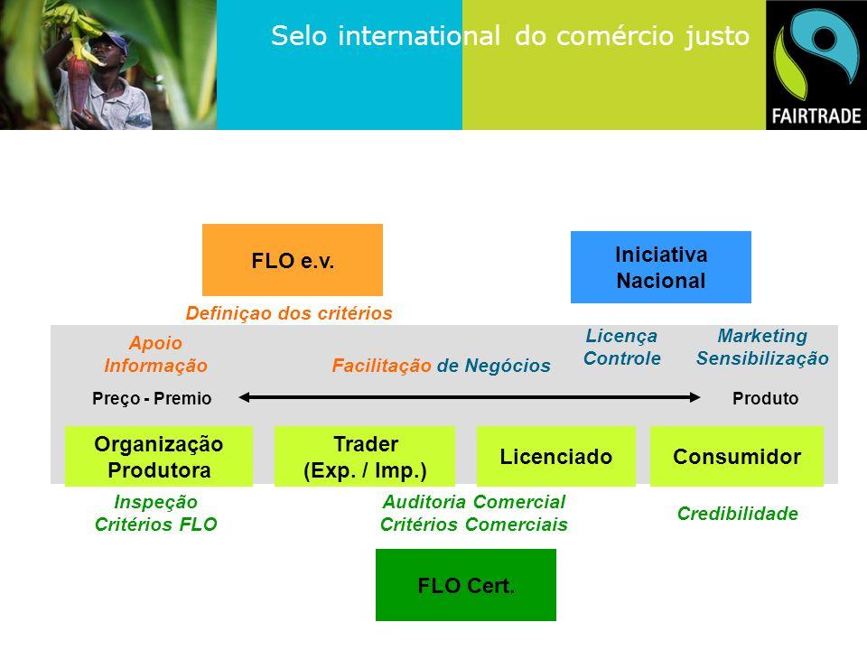 Selo international do comércio justo Organização Produtora FLO e.v.