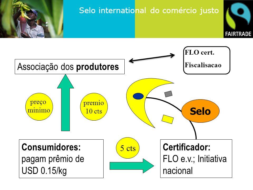Selo international do comércio justo Associação dos produtores Consumidores: pagam prêmio de USD 0.15/kg Certificador: FLO e.v.; Initiativa nacional 5 cts premio 10 cts Selo preço minimo FLO cert.