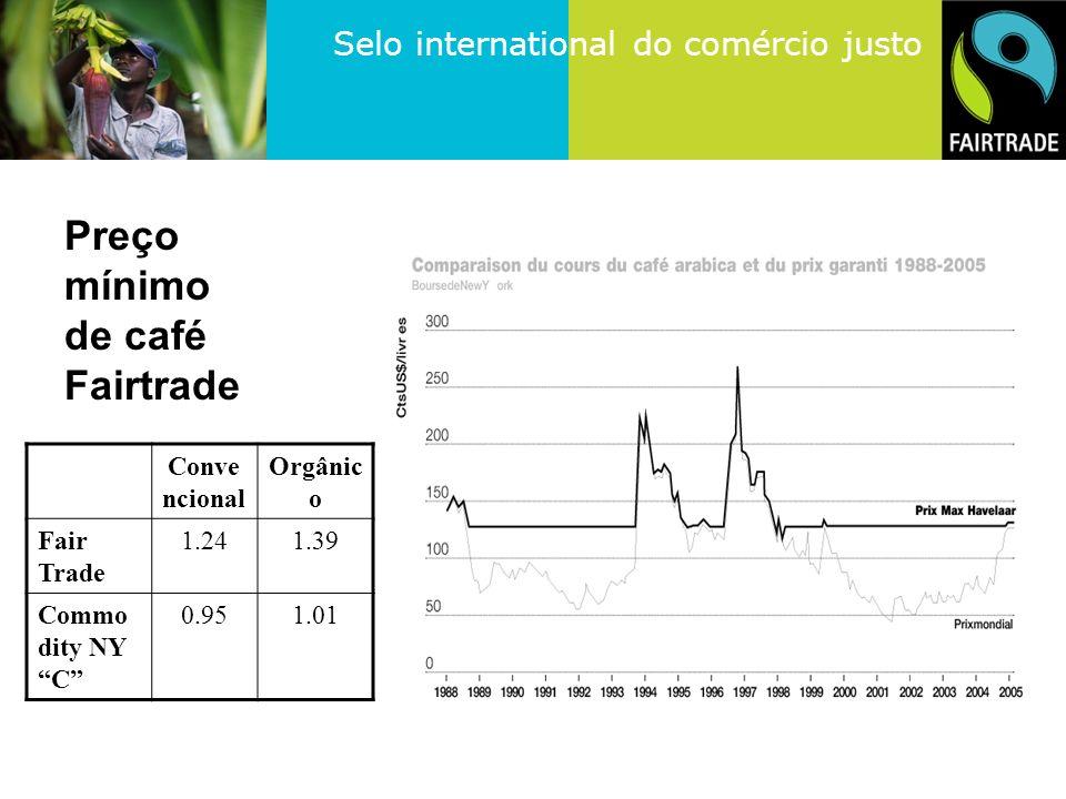 Selo international do comércio justo Preço mínimo de café Fairtrade Conve ncional Orgânic o Fair Trade 1.241.39 Commo dity NY C 0.951.01