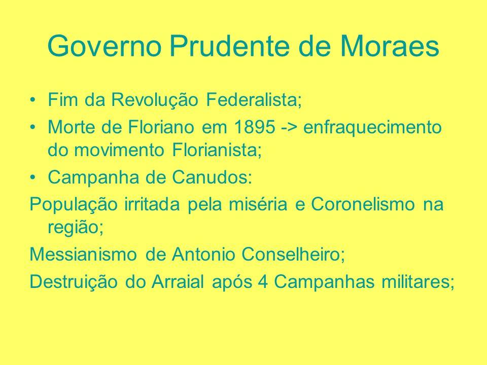 1894 – Eleições para Presidente; Eleito Prudentão(Prudente de Moraes) Inicio da Republica das oligarquias(1894 – 1930); Mecanismo de Sustentação: Polí