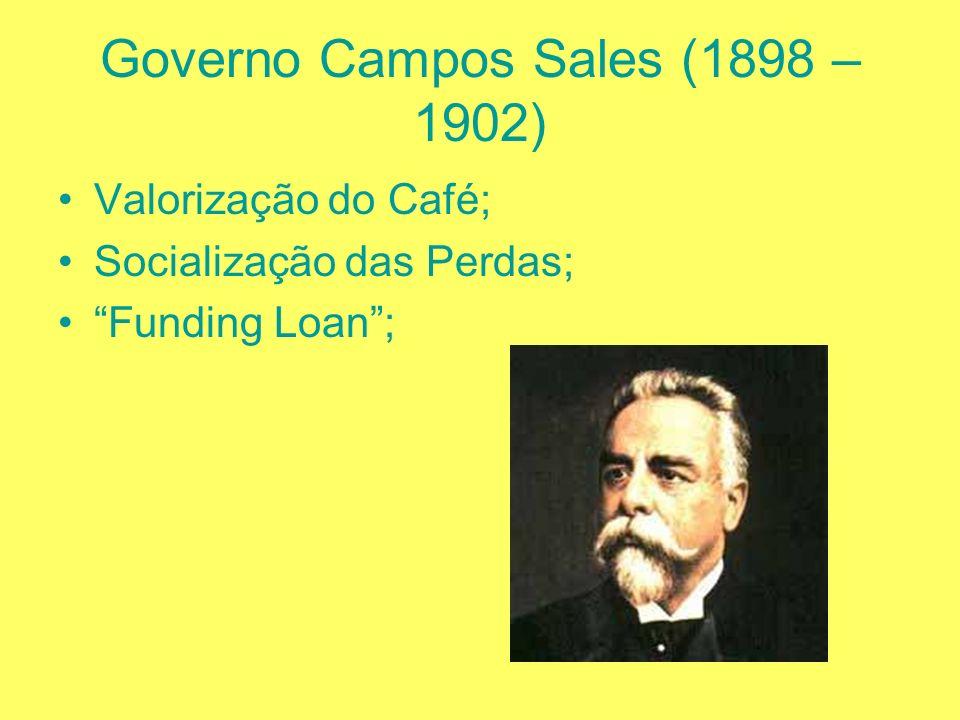 Governo Prudente de Moraes Fim da Revolução Federalista; Morte de Floriano em 1895 -> enfraquecimento do movimento Florianista; Campanha de Canudos: P