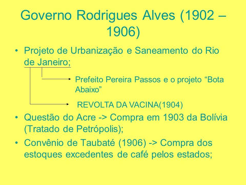 Governo Campos Sales (1898 – 1902) Valorização do Café; Socialização das Perdas; Funding Loan;
