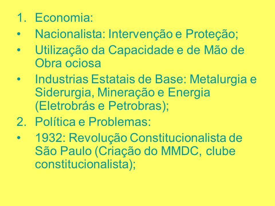 Era Vargas (1930 – 1945) Assume o poder através de jogadas políticas; Caso João Pessoa: A Professorinha Política Populista, Trabalhista, e de Controle