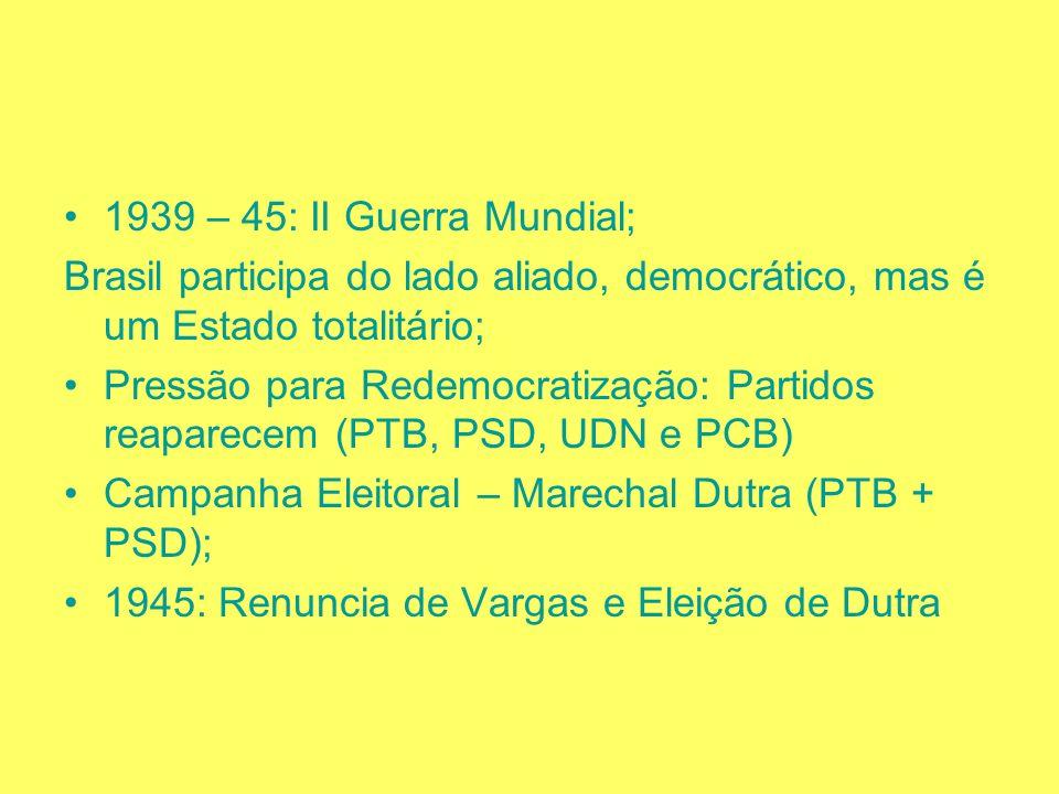 ESTADO NOVO (1937 – 45) Constituição: Polaca; Criação da Hora do Brasil; Políticas trabalhistas (1943) – CLT; Peleguismo sindicial; Agentes varguistas