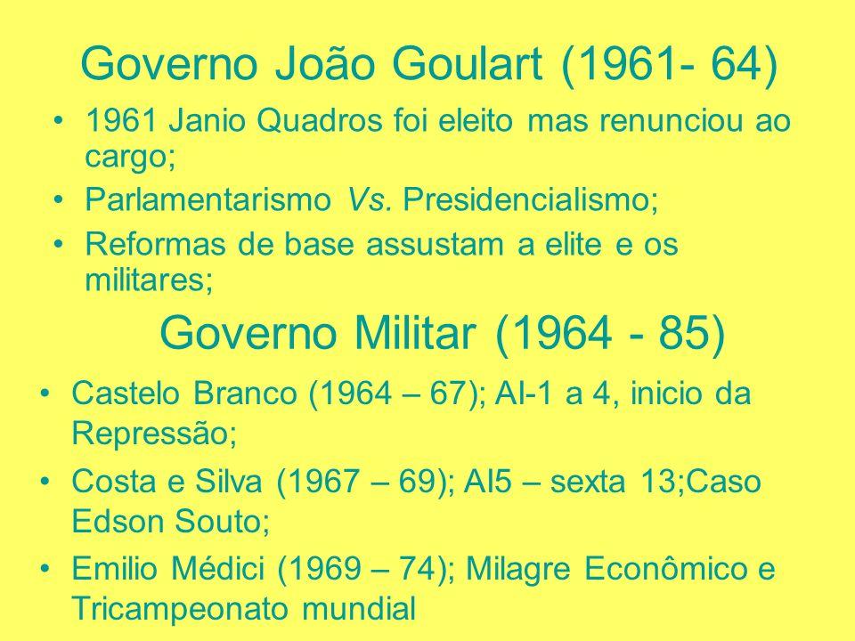 Governo JK (1956 – 61) Nacionalistas Vs. Entreguistas; Atentado da Rua dos Toneleiros (Carlos Lacerda); Aumento da Pressão sobre Vargas – Suicídio em