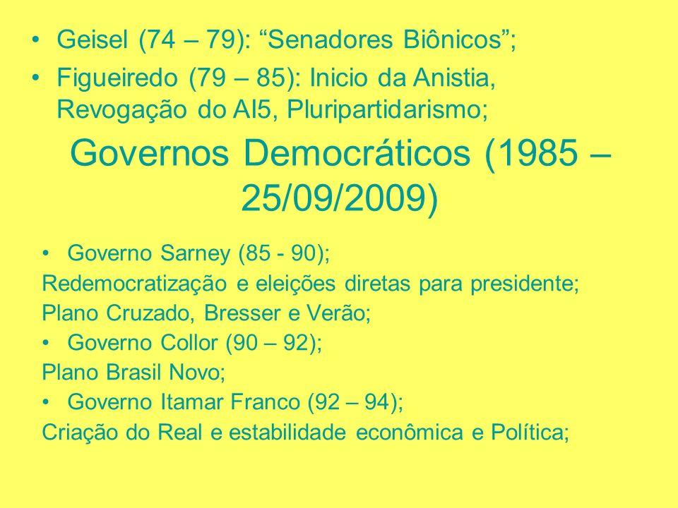 Governo João Goulart (1961- 64) 1961 Janio Quadros foi eleito mas renunciou ao cargo; Parlamentarismo Vs. Presidencialismo; Reformas de base assustam